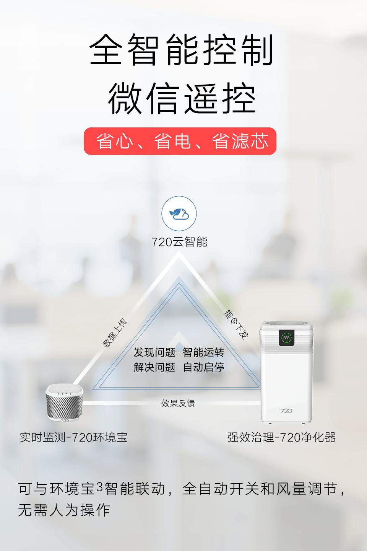 720全智能凈化器EP800-720(柒貳零)官網